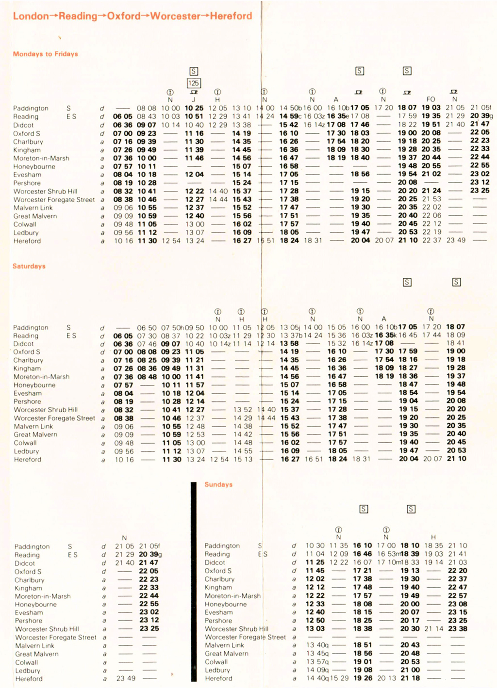 Timetable 1984
